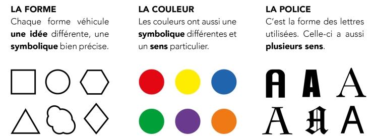 Le logo ou logotype