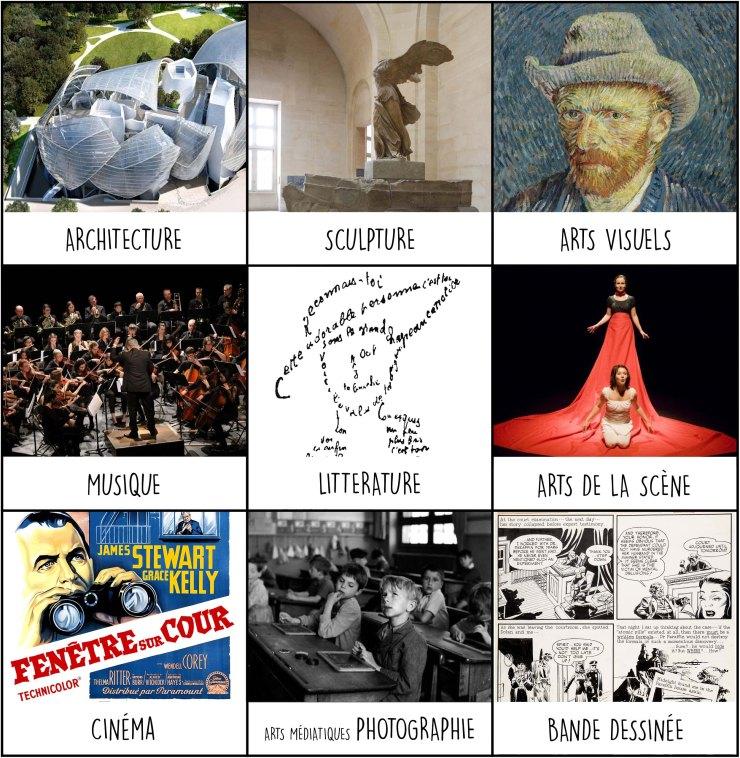 Les 9 arts